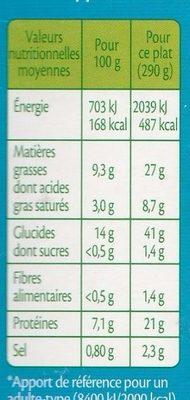 Saumon, sauce à l'oseille & riz basmati - Nutrition facts