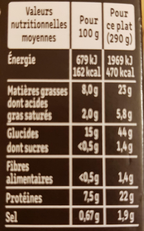 Le saumon à l'oseille et son riz basmati - Nutrition facts - fr
