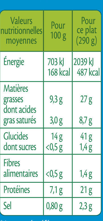 Saumon à l'oseille Riz Basmati - Voedingswaarden
