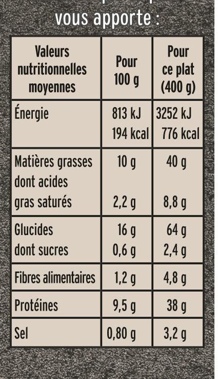 Paëlla Valenciana - Nutrition facts - fr