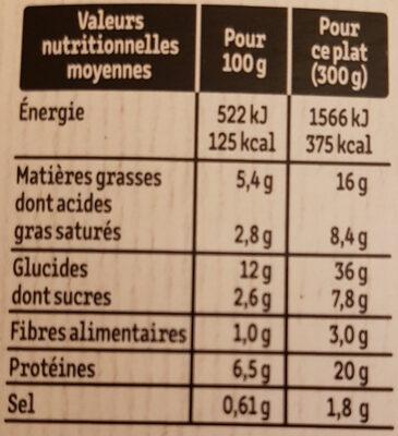 Parmentier de Poisson à la Ciboulette - Informations nutritionnelles - fr