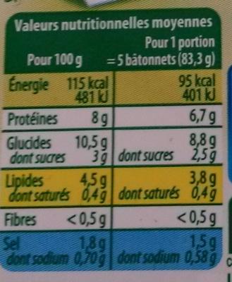Le Bâtonnet Moelleux - Voedingswaarden - fr