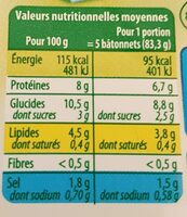 Surimi 18+3 Batonnets - Valori nutrizionali - fr