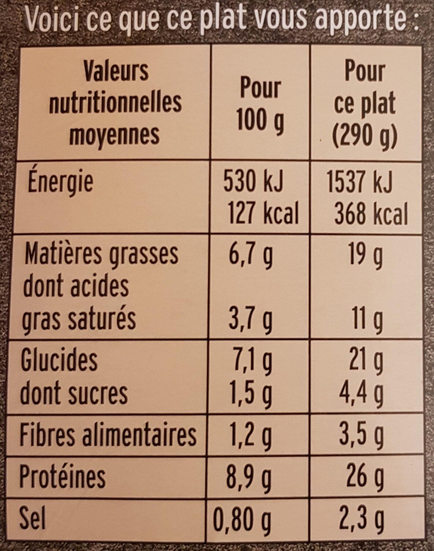 Le Filet Mignon de Porc et son écrasé de pommes de terre - Valori nutrizionali - fr