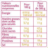 BOX JAMBON EMMENTAL (coquillettes jambon, emmental) - Informations nutritionnelles