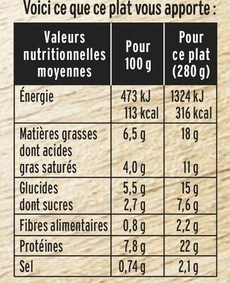 Gratin d'Endives au Jambon & à l'emmental - Valori nutrizionali - fr