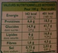 Crevettes et pâtes colletti crème aux tomates confites - Informations nutritionnelles