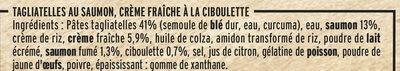 Tagliatelles au Saumon Crème Ciboulette - Ingredients