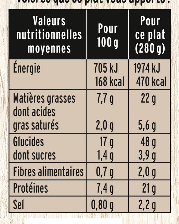 Tagliatelles au saumon à la crème ciboulette - Nutrition facts - fr