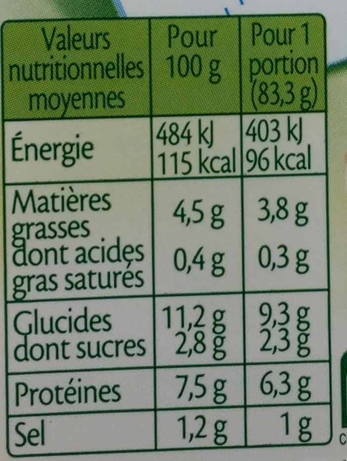Le Bâtonnet (- 25 % de sel - Sans Gluten) 18 Bâtonnets - Informations nutritionnelles - fr