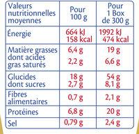 BOX POULET & LA VACHE QUI RIT® (torsades, poulet sauce au fromage la vache qui rit®) - Informations nutritionnelles - fr