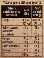 Gratin de choux-fleurs au jambon - Informations nutritionnelles - fr