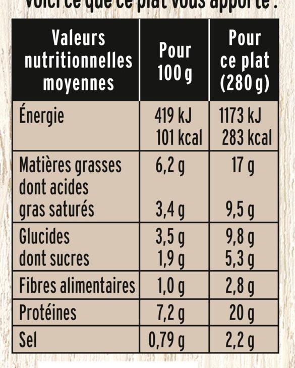 Gratin de choux-fleurs au jambon - Nutrition facts