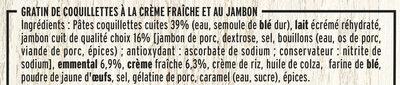Gratin de Coquillettes au Jambon - Ingrédients