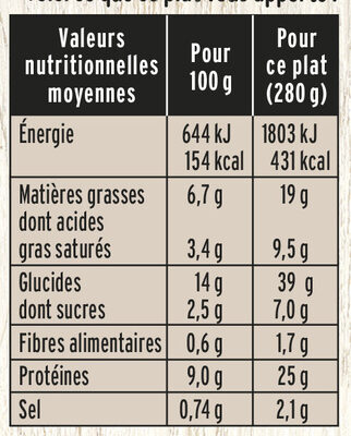 Gratin de Coquillettes au Jambon - Informations nutritionnelles