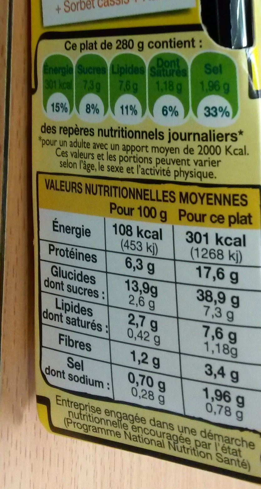 Poulet & Riz basquaise - Informations nutritionnelles