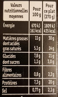 Le saumon au beurre d'échalotes et son écrasé de pommes de terre - Nährwertangaben - fr