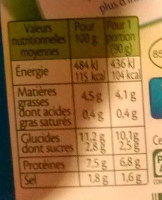 Le Bâtonnet Moelleux (21 Bâtonnets) - Voedingswaarden
