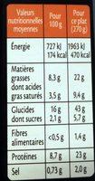 Jôel Robuchon Le Risotto aux champignons et canard confit - Informations nutritionnelles - fr