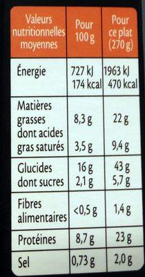 Jôel Robuchon Le Risotto aux champignons et canard confit - Informations nutritionnelles
