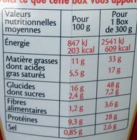 Box Maxi Cheesy (beef & cheese) - Informations nutritionnelles