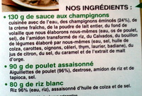 Escalopes de volaille aux champignons et riz - Ingredients