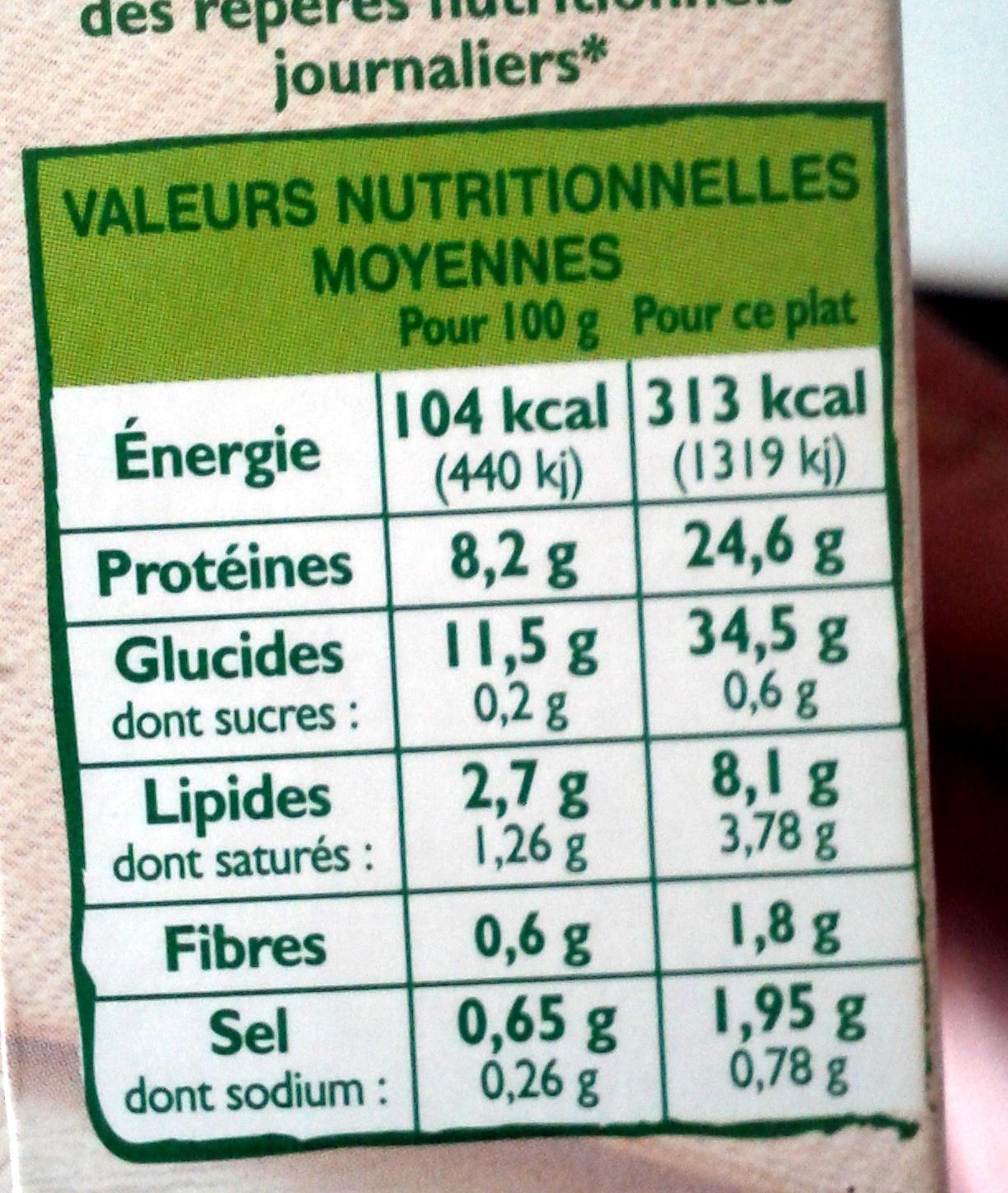 Escalopes de volaille aux champignons et riz - Nutrition facts