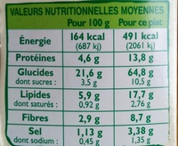 Boulettes de boeuf pomme de terre - Nutrition facts