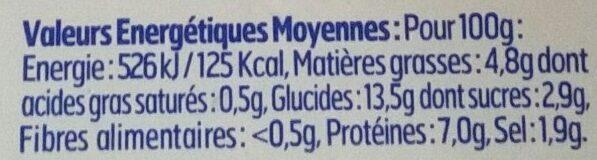 Batonnets Surimi - Valori nutrizionali - fr