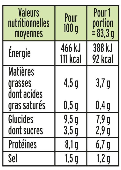 Le bâtonnet Moelleux - 30 bâtonnets - Voedingswaarden