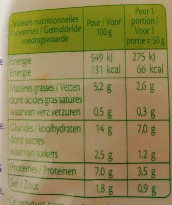 Le surimi râpé - Nutrition facts