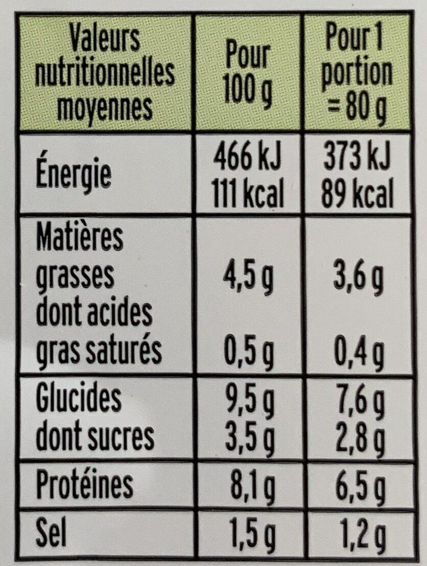 Le Bâtonnet Moelleux (30 Bâtonnets) - Voedingswaarden - fr