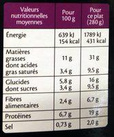 Le gratin d'agneau et courgettes - Informations nutritionnelles