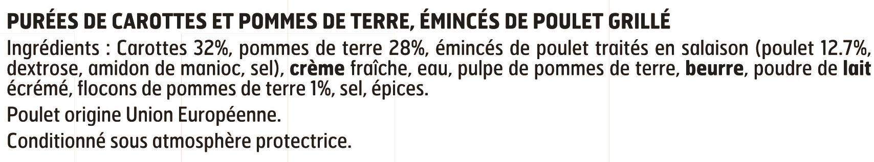 Emincés de Poulet et Duo de Purées - Ingrédients