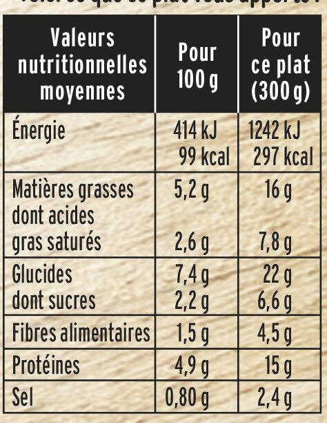 Poulet & duo de purées, carottes, pommes de terre - Valori nutrizionali - fr