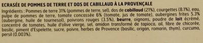 Dos de cabillaud à la provençale écrasée de pommes de terre - Ingredients
