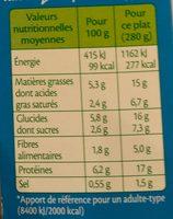 Dos de cabillaud à la provençale écrasée de pommes de terre - Nutrition facts