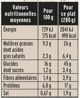 Poêlée Savoyarde & lardons fumés - Informations nutritionnelles - fr