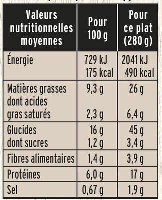 Poêlée Savoyarde - Sauce au Reblochon, lardons fumés - Nutrition facts