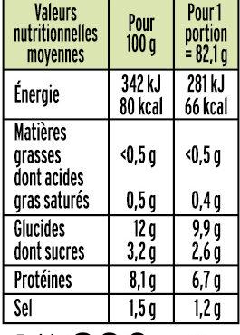 Le Moelleux - Léger 0% - Valori nutrizionali - fr