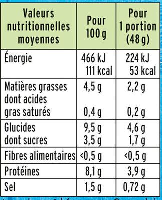 Le bâtonnet Moelleux - 15 bâtonnets - Nutrition facts - fr