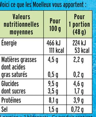 Le Moelleux - Valori nutrizionali