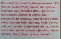 Poulet basquaise & riz - Ingrédients - fr