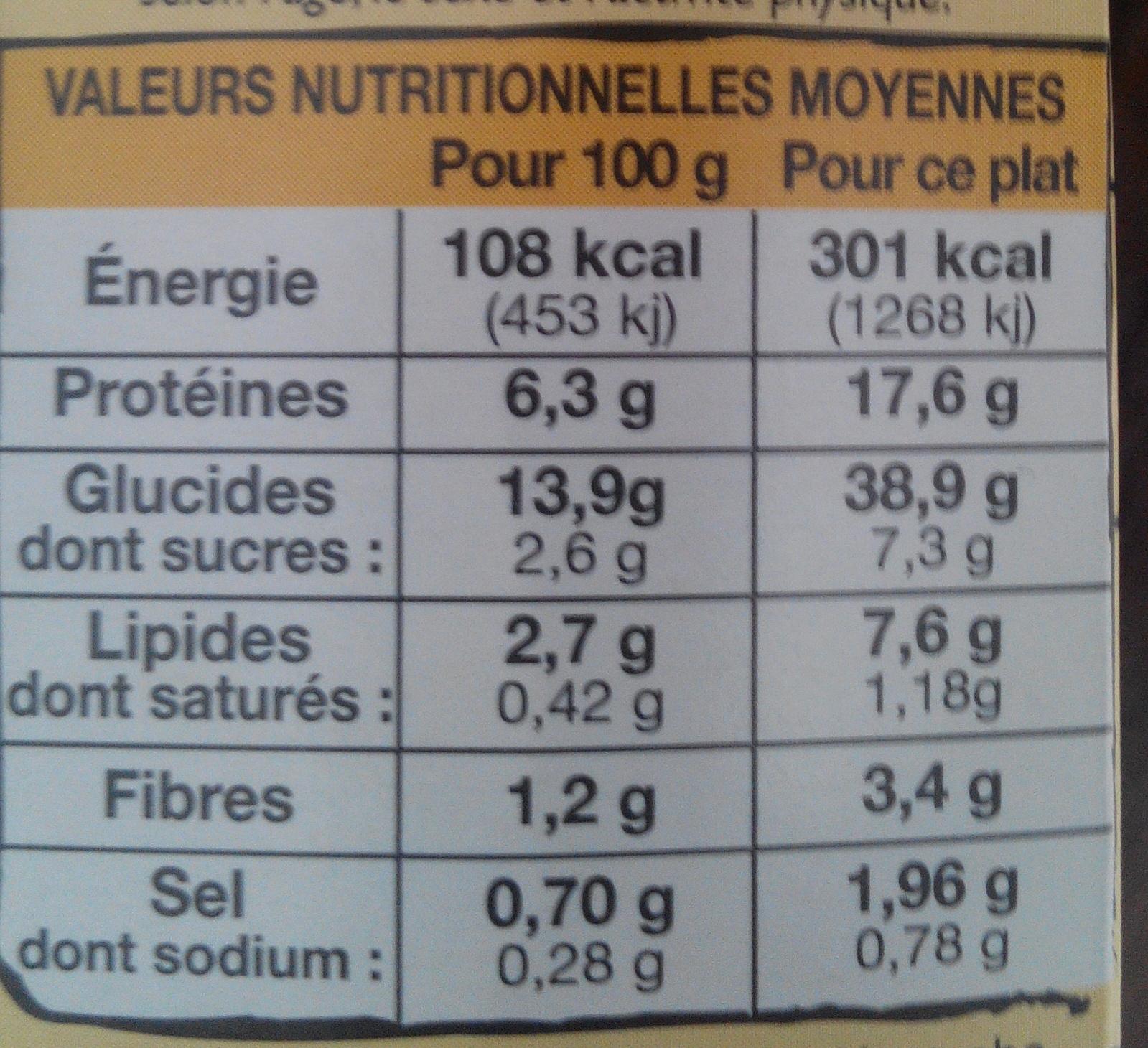 Poulet basquaise & riz - Informations nutritionnelles - fr