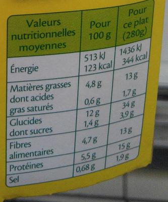 Tex-mex balls au boeuf & potatoes - Nutrition facts