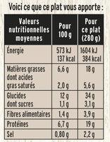 Emincés de boeuf sauce poivre & pommes de terre - Informations nutritionnelles - fr