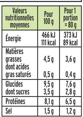 Le bâtonnet Moelleux - 20 bâtonnets - Valori nutrizionali - fr