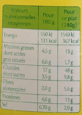Sur le Pouce! Poulet sauce Barbecue Pommes de terre - Nutrition facts