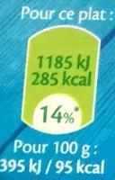 Cabillaud légumes du soleil gratinés - Nutrition facts