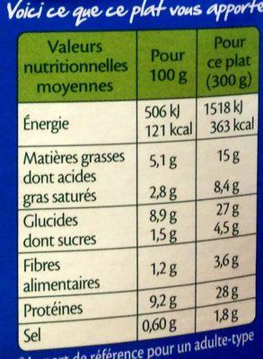 Gratin de Poisson pommes de terre et poireaux - Informations nutritionnelles - fr